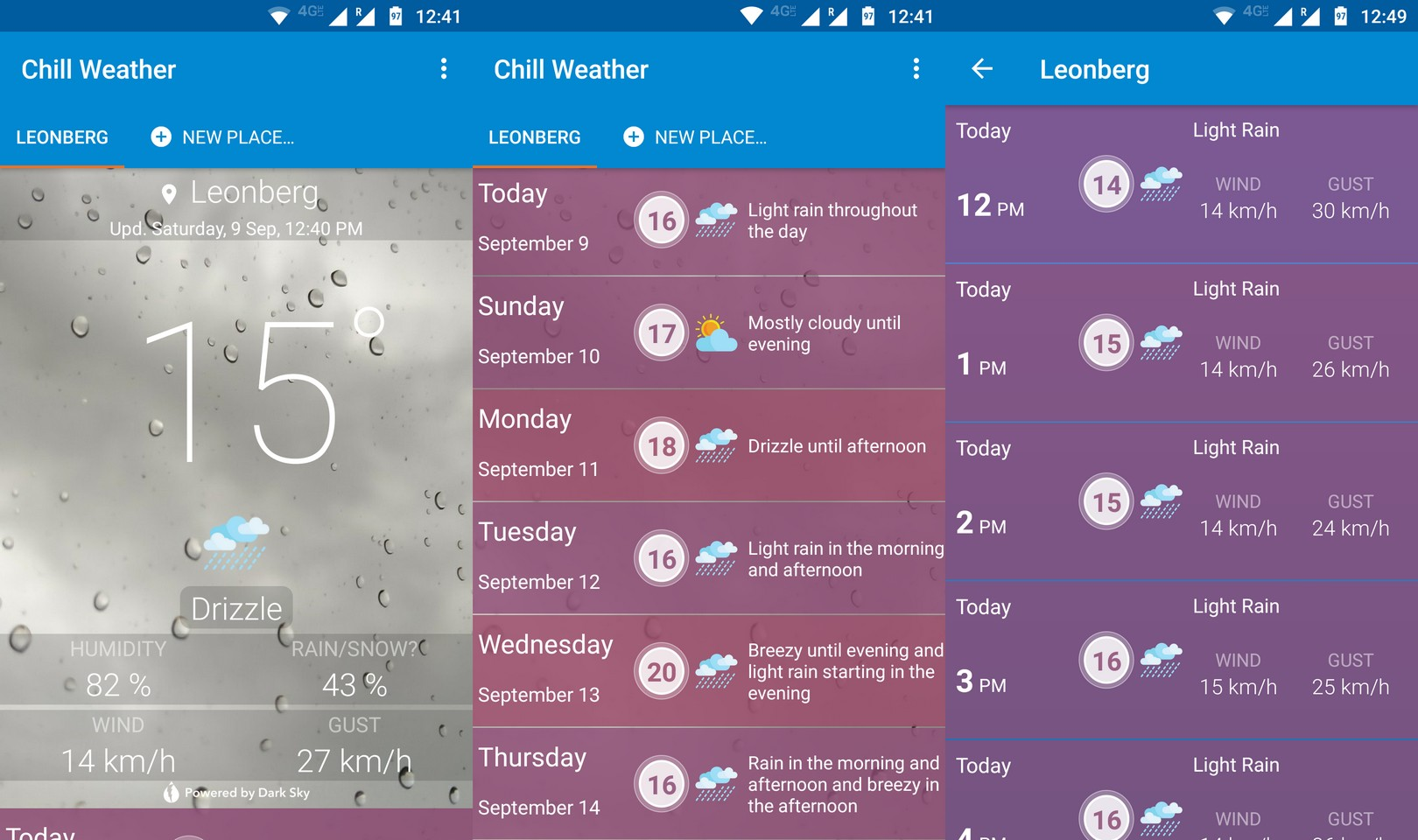 Guessing the weather forecast homo ludditus chill weather widgets is a newer app with graphics that could support some improvement buycottarizona