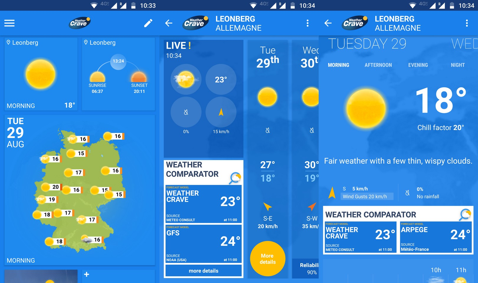 Guessing the weather forecast homo ludditus notwithstanding its unsatisfactory widgets and its questionable usability despite the apparently elegant design it might be of some help to some buycottarizona